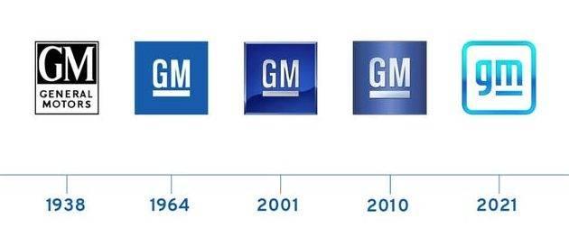 GM - Evolução da Marca