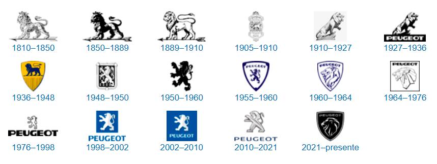evolucao-logo-peugeot-2021