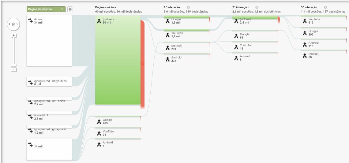 marketing-digital-no-mercado-automotivo-o-guia-para-performance-2