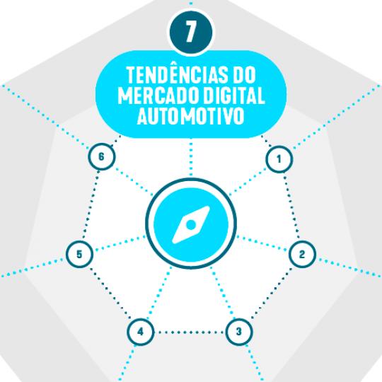postBlogC7-7Tendencias2020
