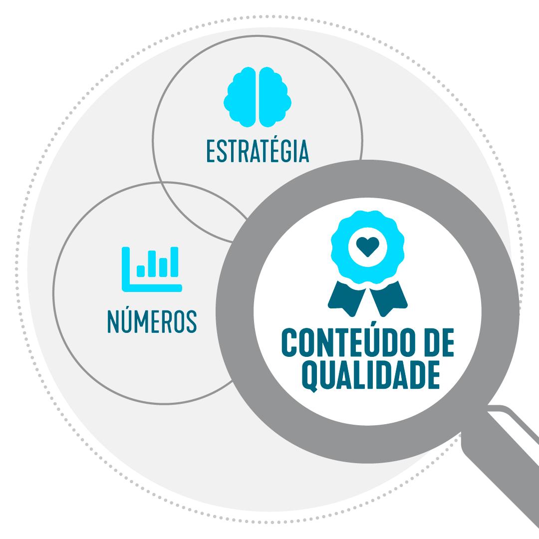 postBlogC7-ConteudoDeQualidade