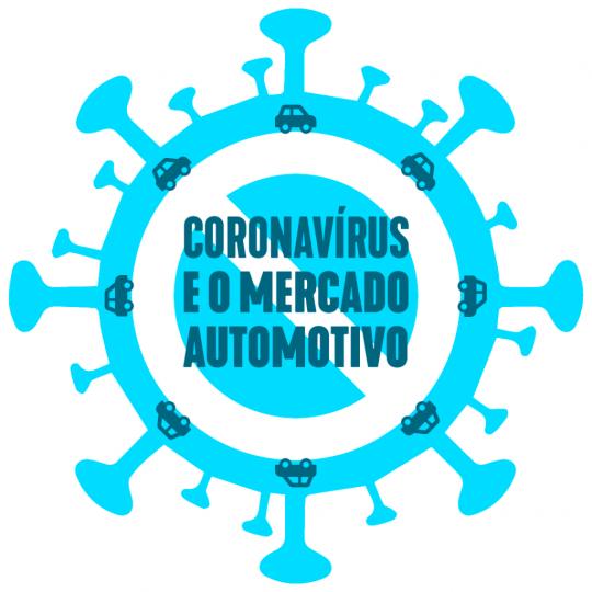 postBlogC7-Coronavirus